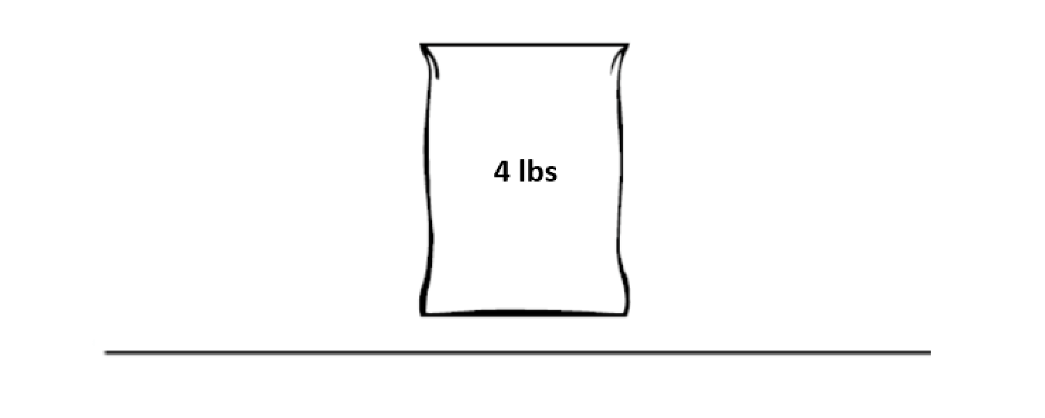 Packaging sizes